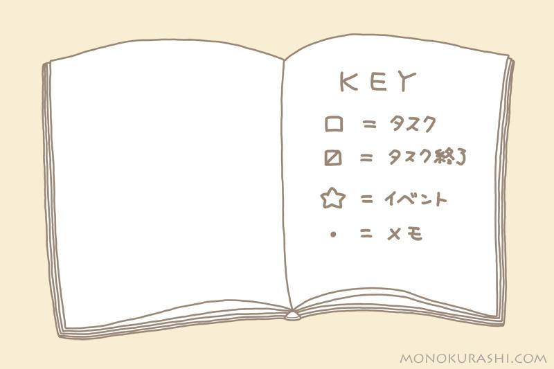 「バレットジャーナル」key(記号)を決める