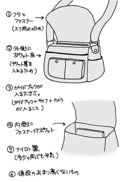ショルダーバッグの条件
