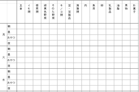 エクセルで作った食品群の表