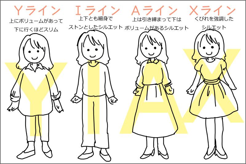 ファッションシルエット(女性)