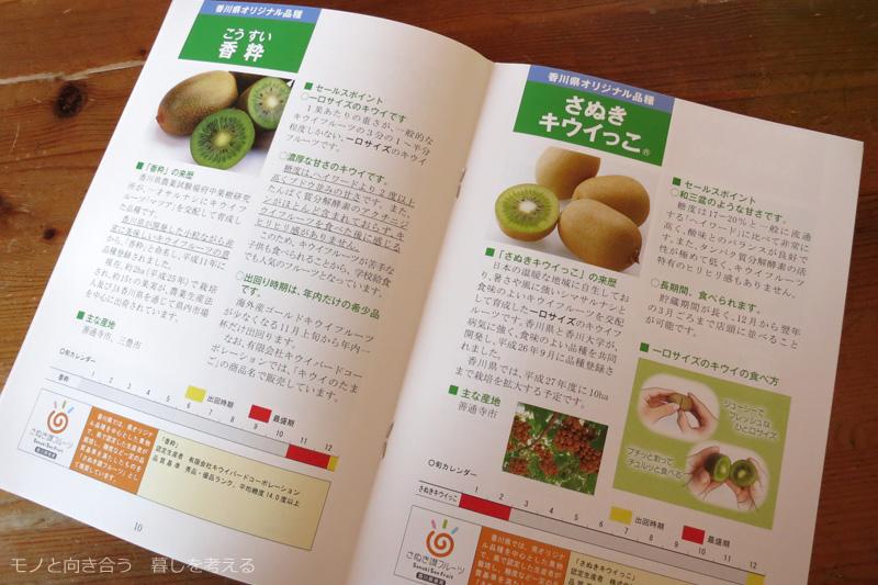 冊子「さぬき讃フルーツ」