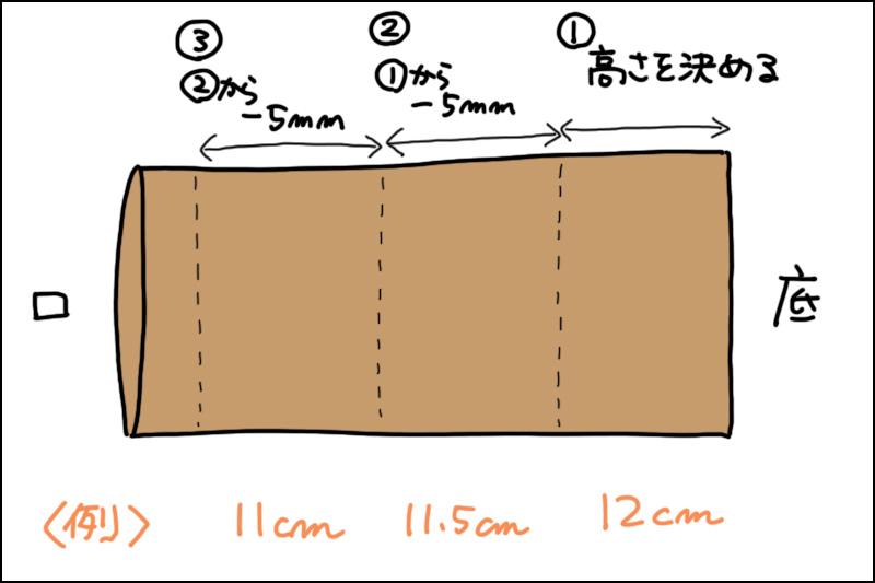 紙袋の製図方法